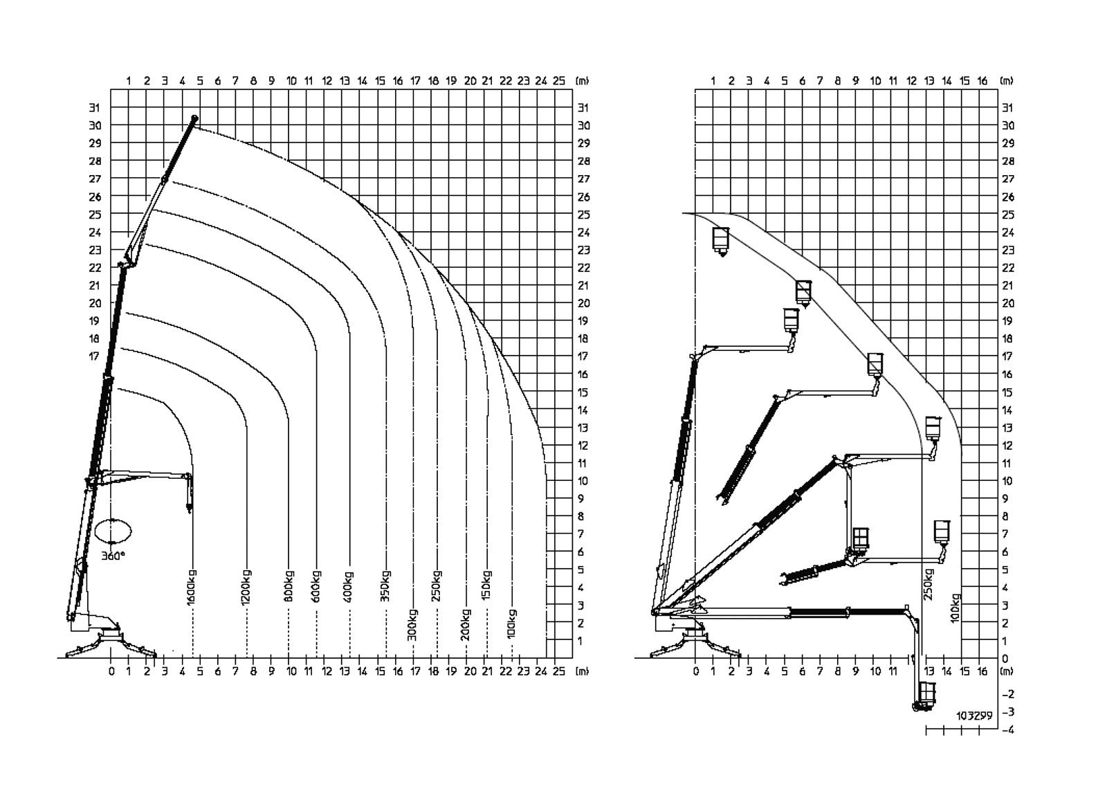 last schema alu kraan PTK31